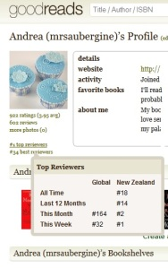 Top on Goodreads 11March2015